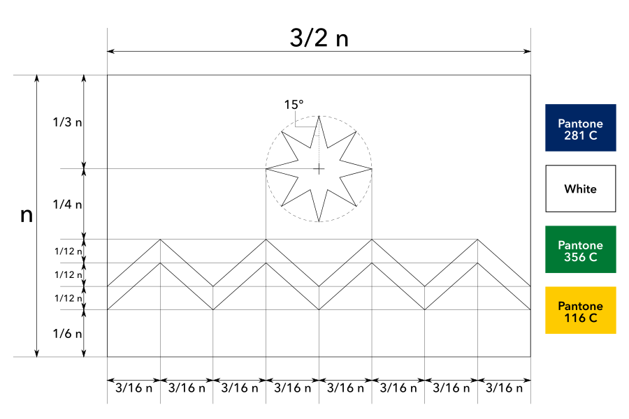 Construction sheet of the proposed flag of Idaho