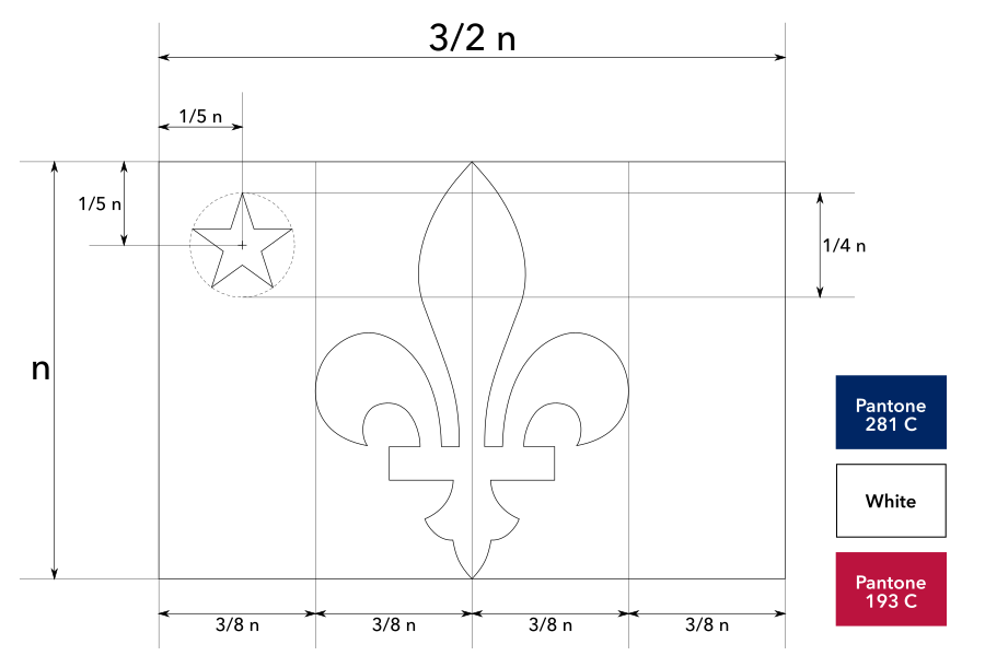 Construction sheet of the proposed flag of Louisiana