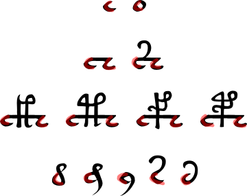curved glyphs