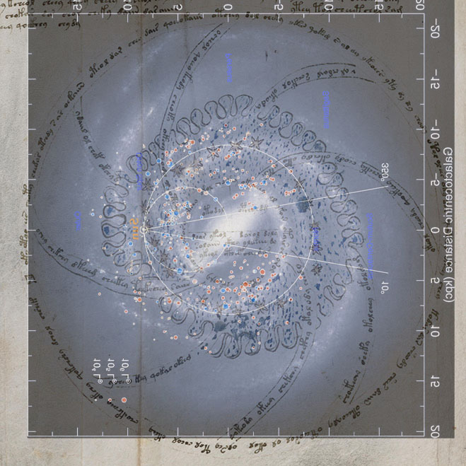 Figure 6. f68v3 diagram with overlaid galaxy diagram (rotated and flipped to show the view from the South Galactic Pole and the sun on the left hand side). Notice the location of the sun matches the extra star in f68v3's star halo, the longitude line would coincide exactly with the crease, and the distribution of luminous matter matches the size of f68v3's star halo.