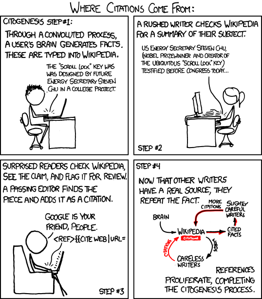 Figure 28. 'Citogenesis' comic by Randall Munroe
