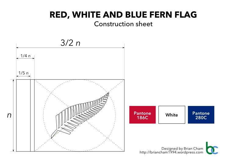 Figure 2. Construction sheet of Red, White and Blue Fern Flag. Full PDF document available on request.