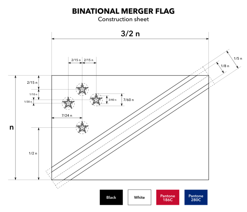 Construction sheet of the Binational Merger flag
