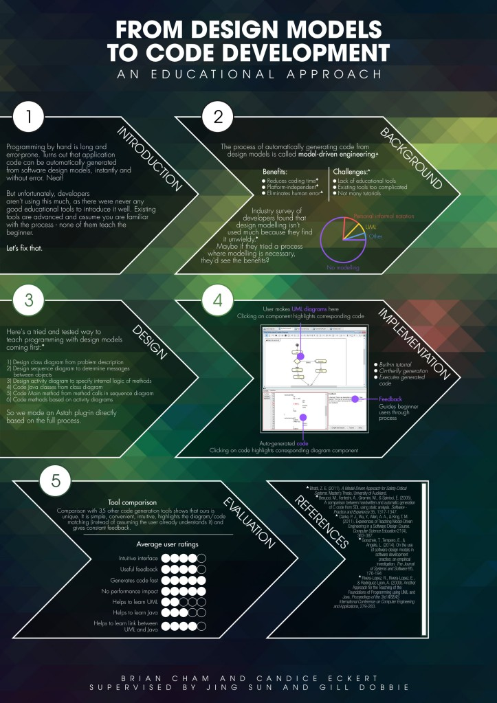 Part IV Project poster. Click on preview for full size.