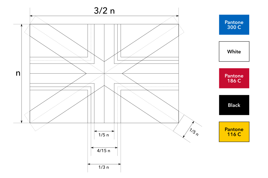 Construction sheet of the proposed flag of the United Kingdom without Northern Ireland