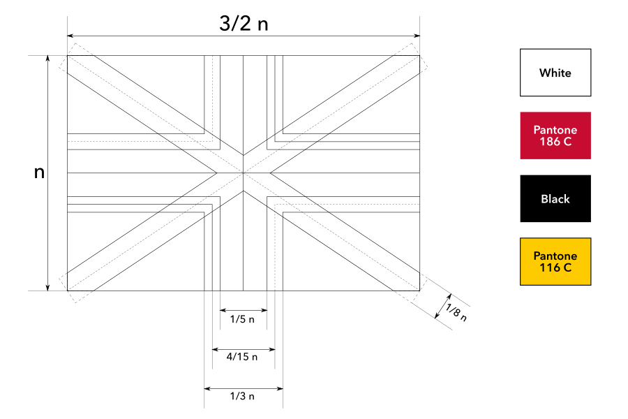 Construction sheet of the proposed flag of the United Kingdom without Scotland