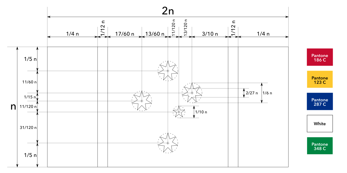 Construction sheet for The Triptych of Australia